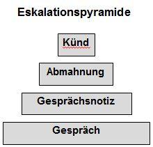 (C) Briegert+Hochgeschurtz