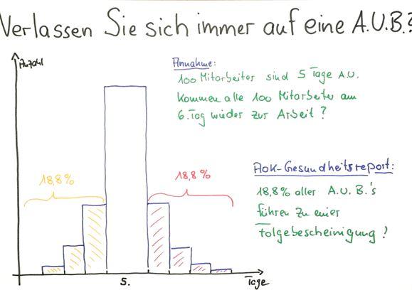 (c) Briegert + Hochgeschurtz